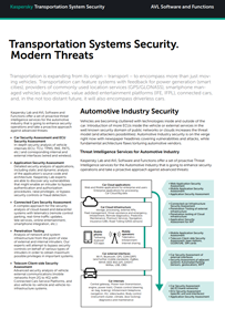Transportation Systems Security. Modern Threats