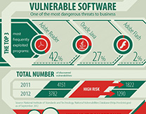 content/en-ae/images/repository/isc/Kaspersky-Lab-Infographics-Vulnerable-software-thumbnail.jpg