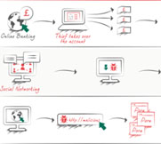 content/en-ae/images/repository/smb/is-your-business-secure-infographic.jpg