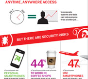 content/en-ae/images/repository/smb/securing-mobile-and-byod-access-for-your-business-infographic.jpg